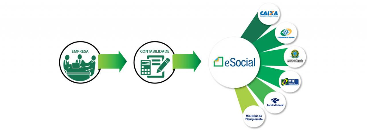 [Informe de rendimentos disponibilizado no E-Social Doméstico]